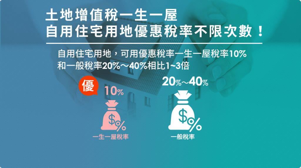 土增稅一生一屋:自用住宅用地,可用優惠稅率一生一次稅率10%