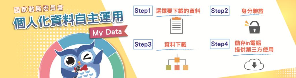 個人化資料自主運用(My Data)